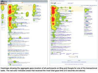 User-Centric-Bing-vs-Google